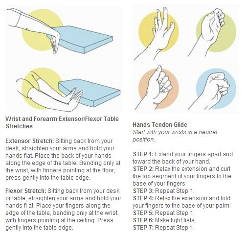 Wrist exercise